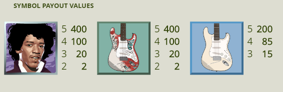 Jimi hendrix symbol payout values
