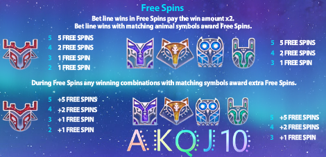 Glow free spins