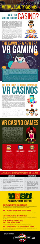 Virtual Casino Infographic